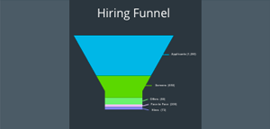 HR data analytics- funnel chart